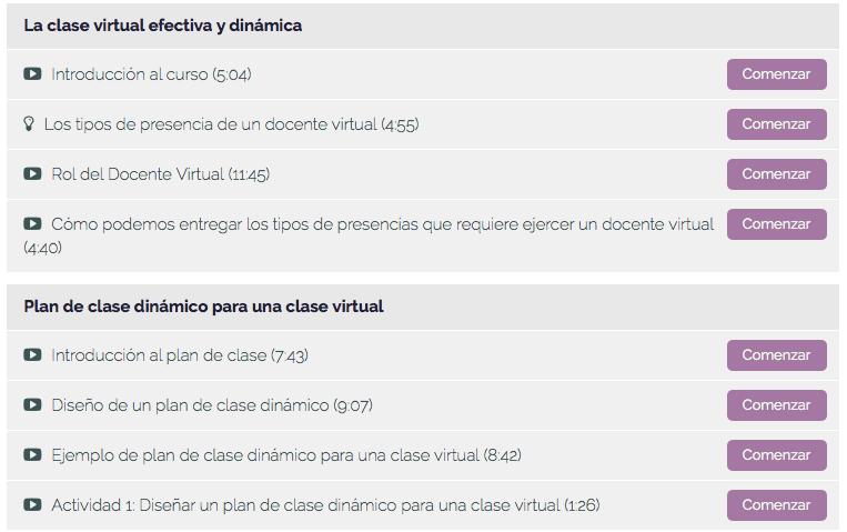 Temas Curso Profesor virtual 1