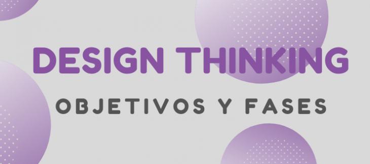 Objetivo Design Thinking